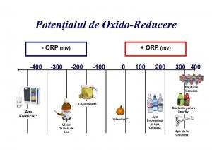 proprietati apa kangen efect antioxidant terapeut brinzoi silviu